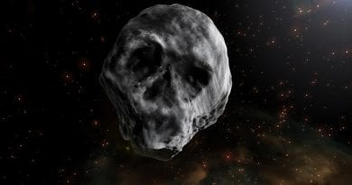 "Trick of Treat? NASA Names Asteroid ""Death Comet"" … Looks like skull face. Will near Earth on Halloween"