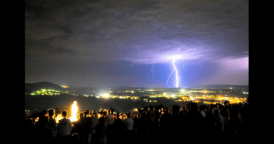 "In Medjugorje:  Encounter with women ferociously possessed changes man forever ..""It was a horror show I will never forget…. Then I found the truth in Medjugorje."""