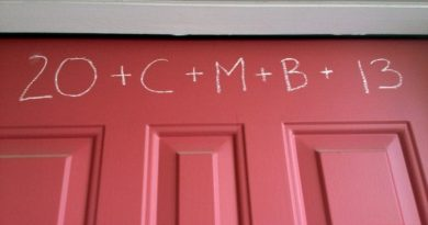 Bless your home with Epiphany chalk…Powerful blessing that lasts the whole year – This is how you do it the right way.