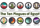 "The ""Ten secrets""  of Medjugorje and the 10 plagues of Biblical times. Will the ""Ten secrets"" be the end of the world? ""No not really"". The visionaries say. ""Rather a new beginning""."