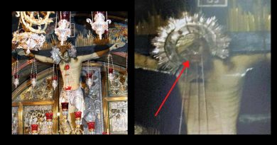 "Holy Week Miracle?:  ""Eye"" Miracle at Church of the Holy Sepulchre in Jerusalem"