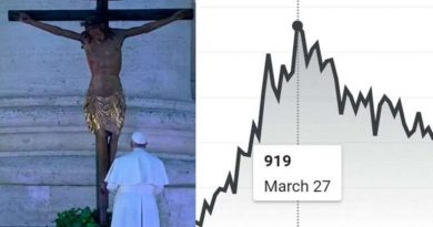 "Did the Crucifix of Miracles ""listen"" to the Pope's prayer? The data is amazing!"