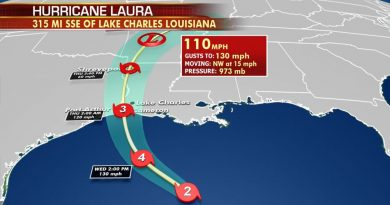 "Prayers needed –  Hurricane ""Laura"" is now life-threatening Category 4 – Set to slam Texas and Louisiana"